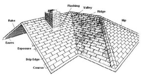 Roof_Diagram_2