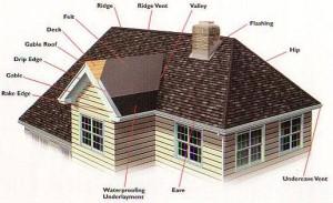 Roof_Diagram_4